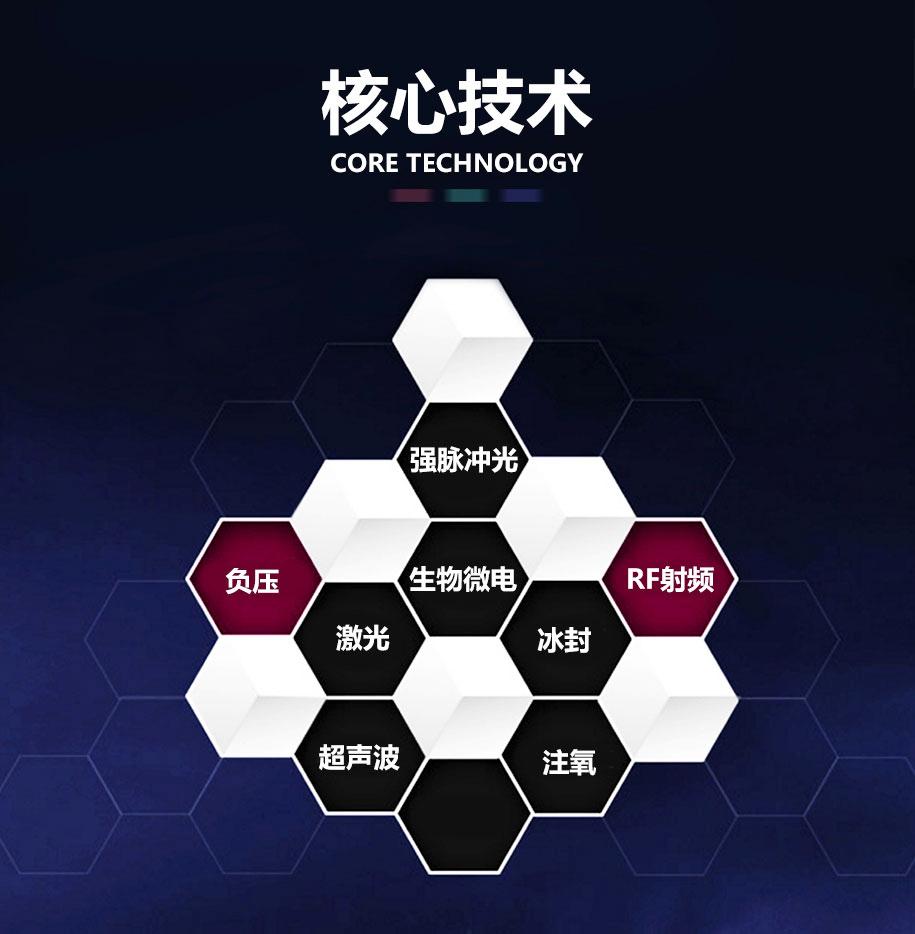 广州磊洋美容仪器定制厂家核心技术介绍