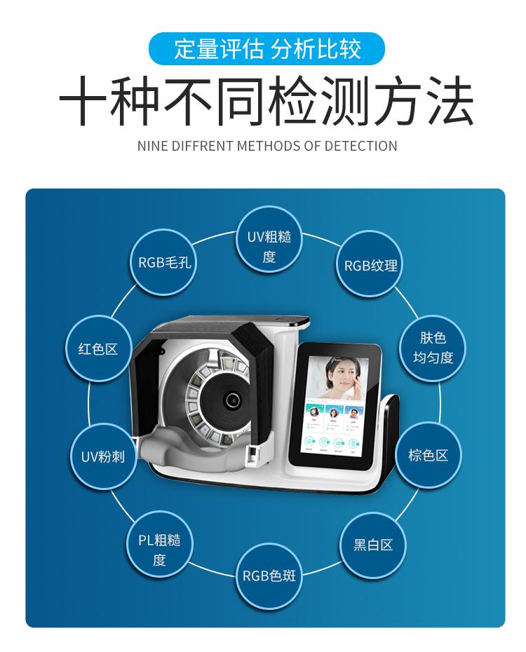 智能面部拍照仪有十种不同的检测方法