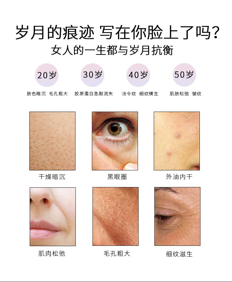 随着年龄的增长,皮肤出现各种问题