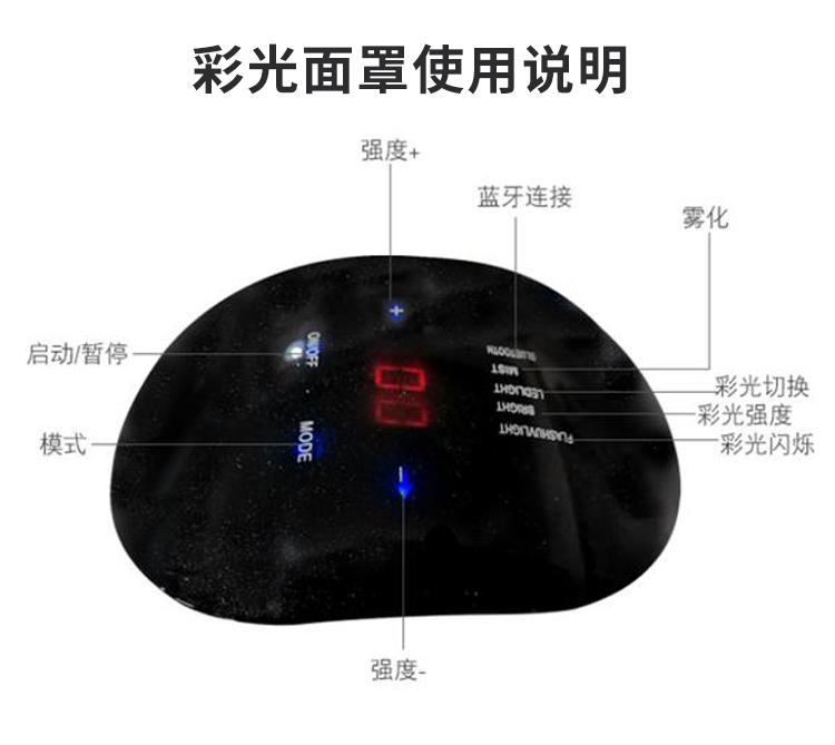 太空人皮肤管理仪器彩光面罩介绍