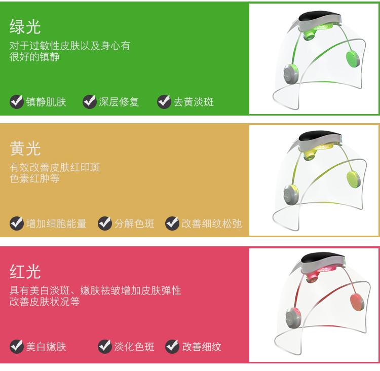 太空人皮肤管理仪器不同色光的功能介绍2