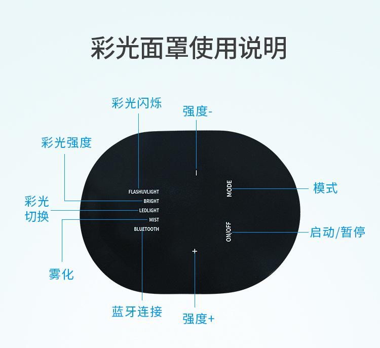 云端皮肤综合管理仪彩光面罩使用说明