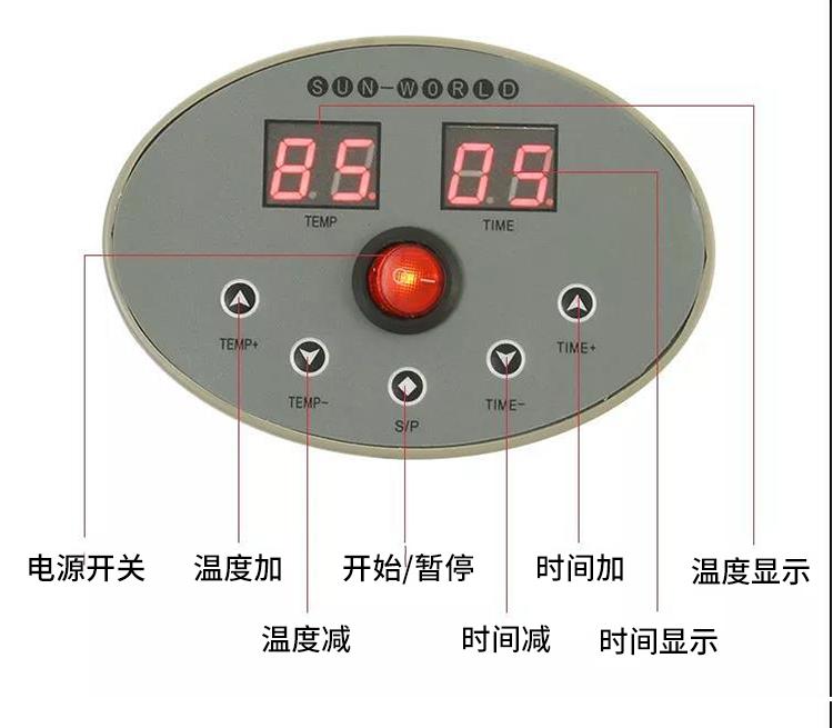 远红外理疗仪控制面板介绍